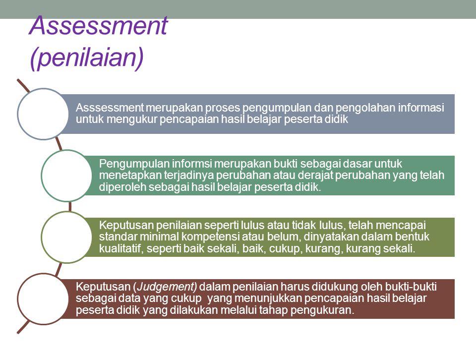 Assessment (penilaian)