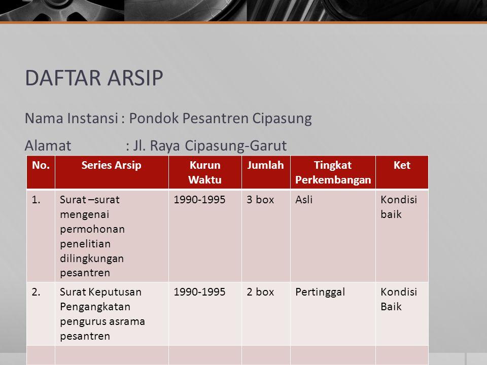 DAFTAR ARSIP Nama Instansi : Pondok Pesantren Cipasung Alamat : Jl. Raya Cipasung-Garut No. Series Arsip.