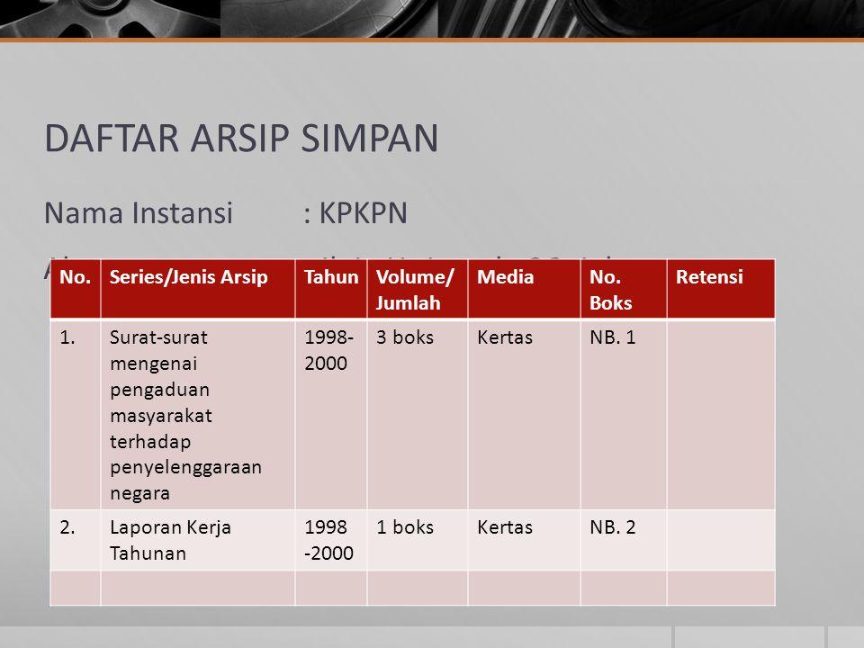 DAFTAR ARSIP SIMPAN Nama Instansi : KPKPN Alamat : Jl. Ir. H. Juanda 36, Jakarta No. Series/Jenis Arsip.