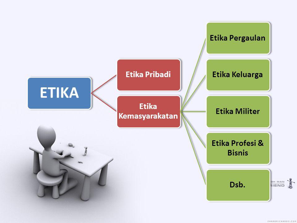 ETIKA Etika Pribadi Etika Kemasyarakatan Etika Pergaulan