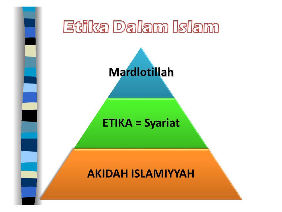 Etika Dalam Islam Mardlotillah ETIKA = Syariat AKIDAH ISLAMIYYAH