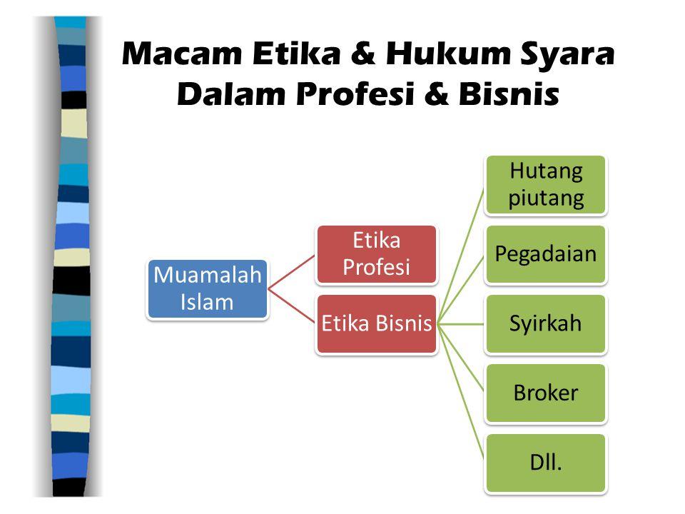 Macam Etika & Hukum Syara Dalam Profesi & Bisnis