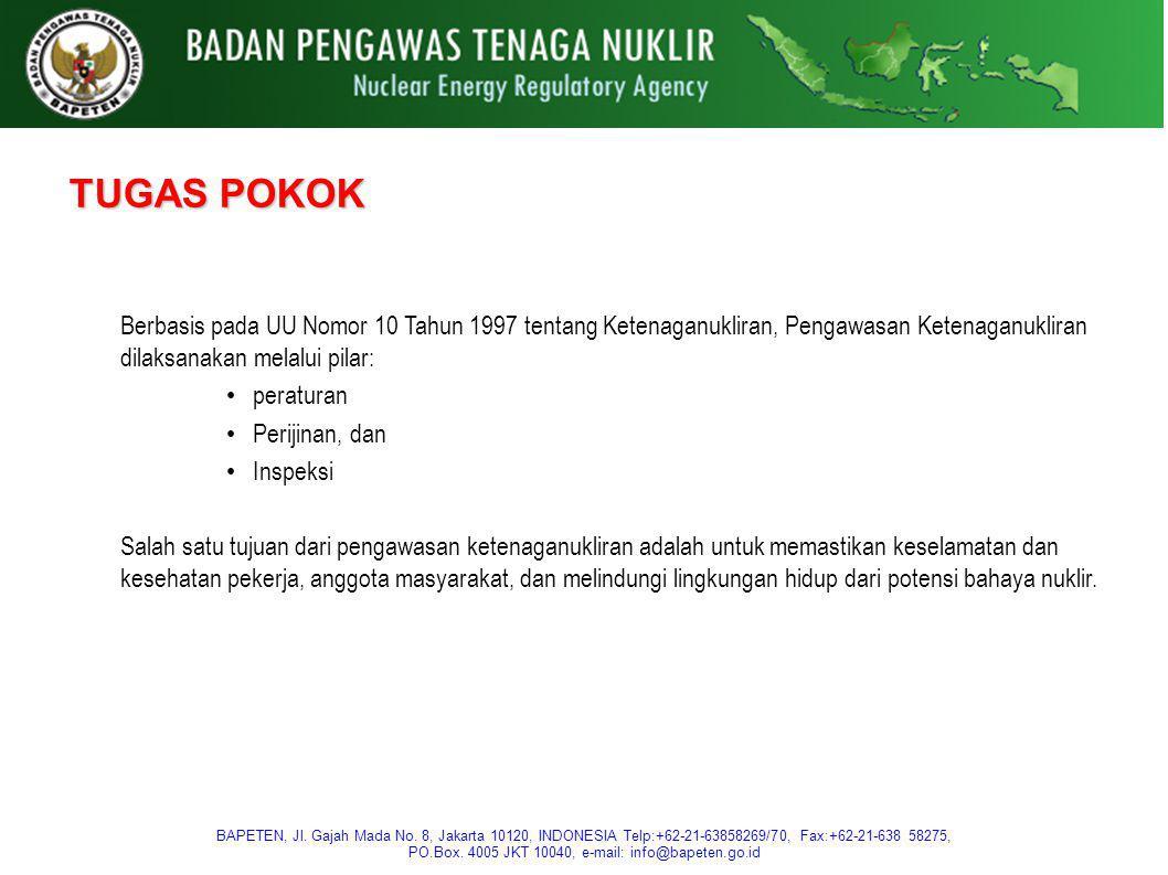 TUGAS POKOK Berbasis pada UU Nomor 10 Tahun 1997 tentang Ketenaganukliran, Pengawasan Ketenaganukliran dilaksanakan melalui pilar: