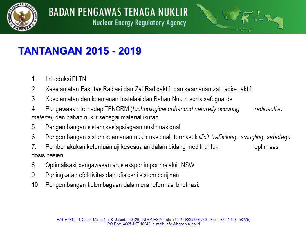 TANTANGAN 2015 - 2019 1. Introduksi PLTN