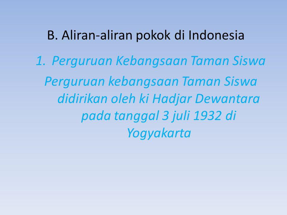 B. Aliran-aliran pokok di Indonesia