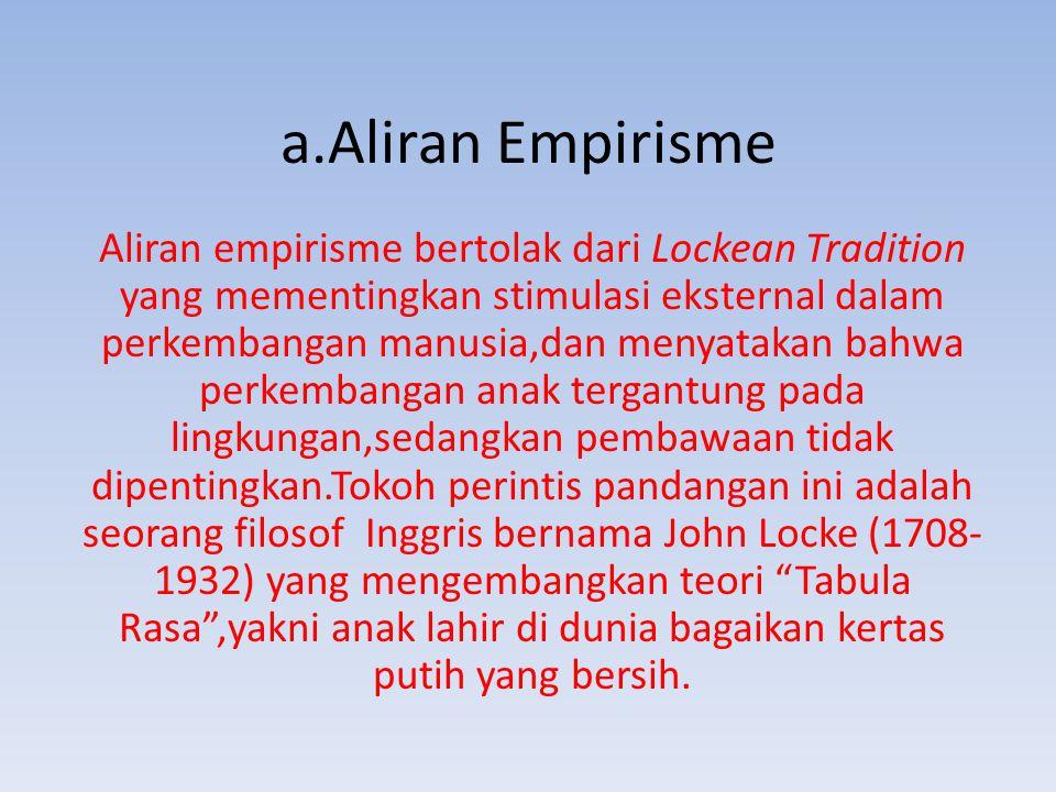 a.Aliran Empirisme