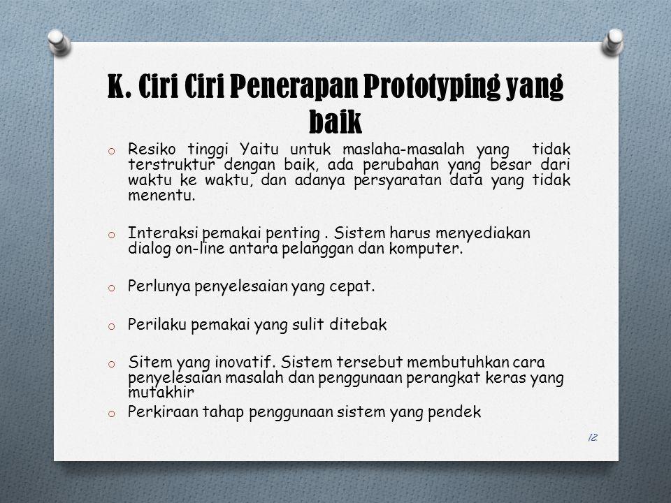 K. Ciri Ciri Penerapan Prototyping yang baik