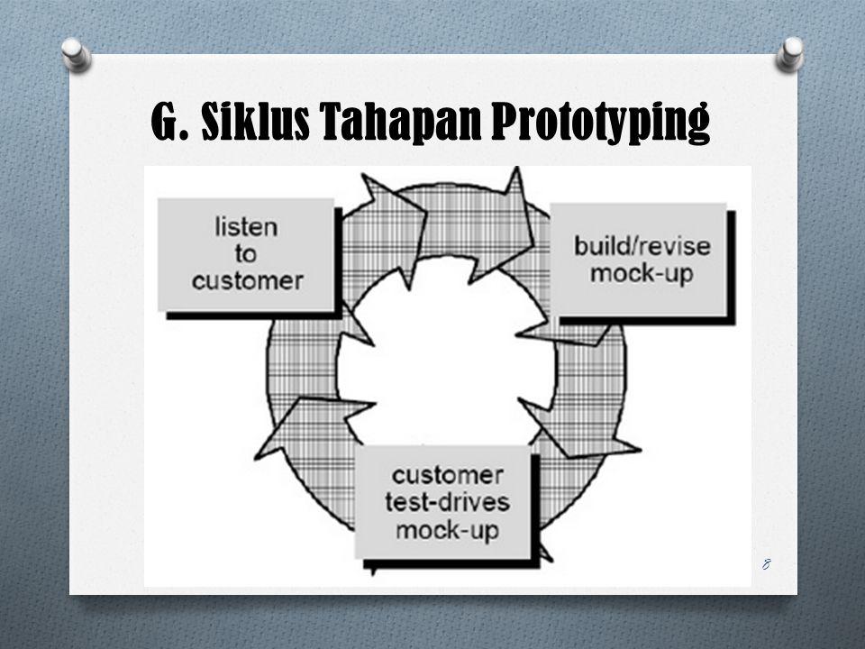 G. Siklus Tahapan Prototyping