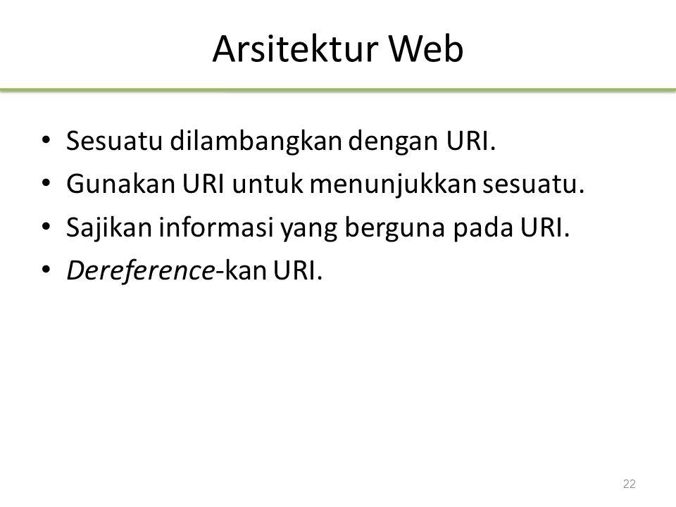 Arsitektur Web Sesuatu dilambangkan dengan URI.