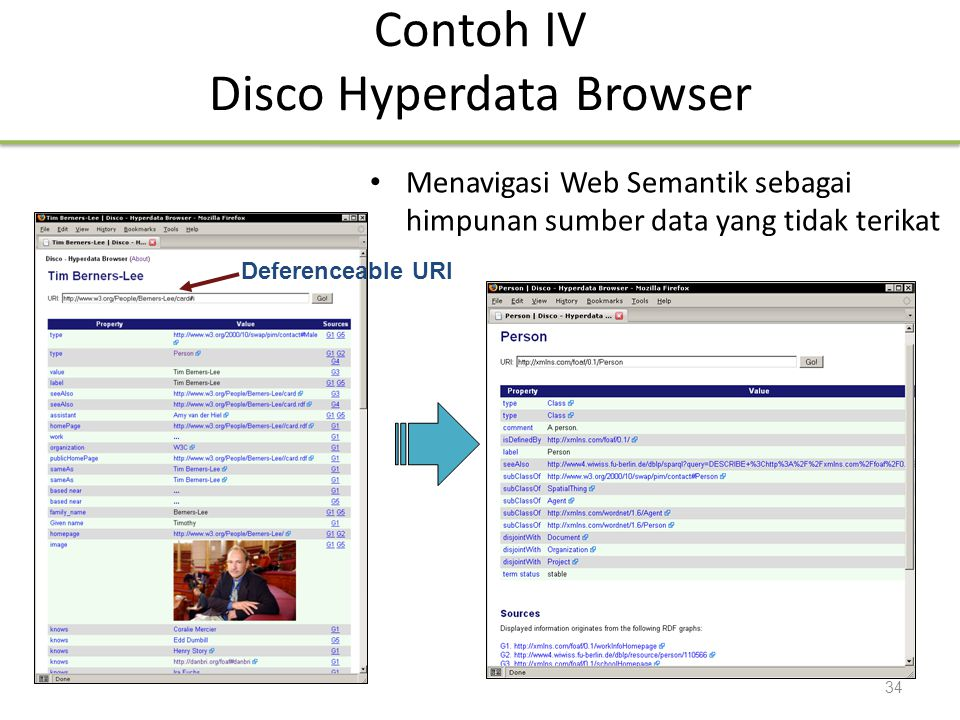 Contoh IV Disco Hyperdata Browser