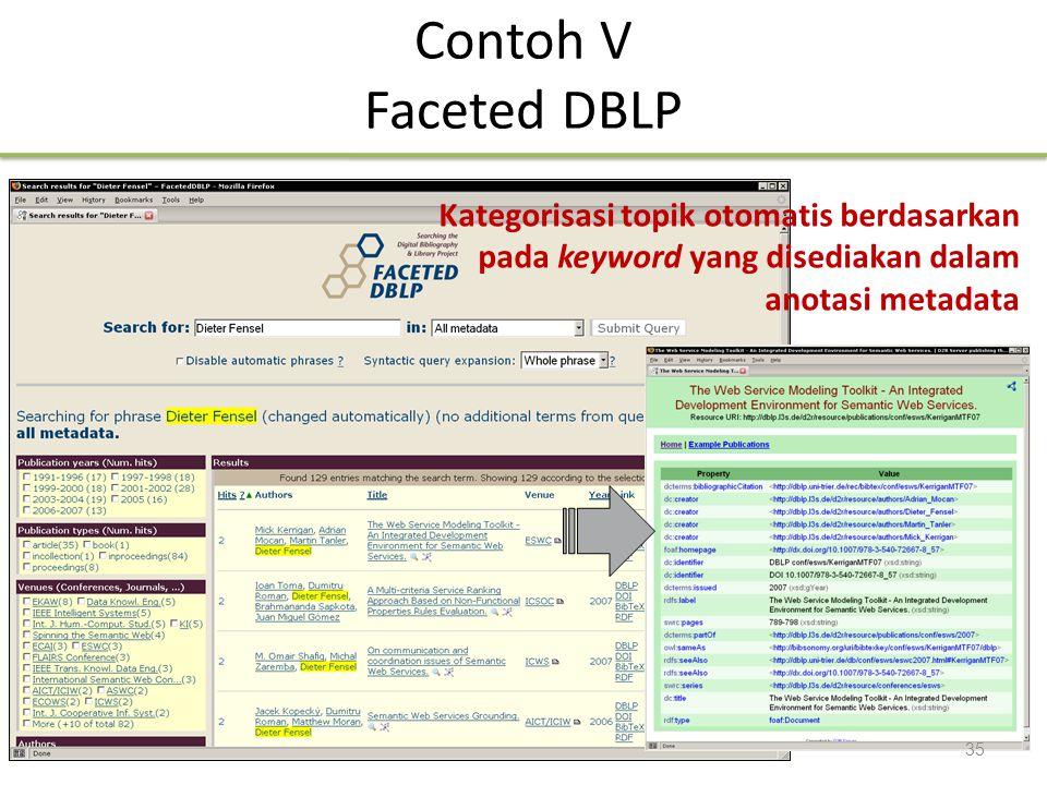 Contoh V Faceted DBLP Kategorisasi topik otomatis berdasarkan pada keyword yang disediakan dalam anotasi metadata.