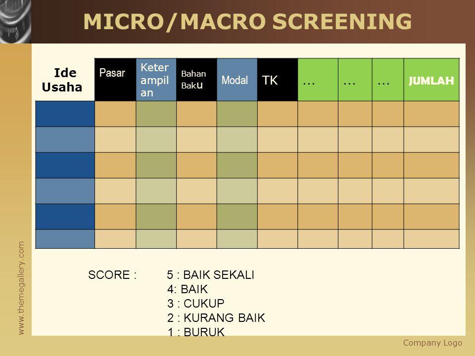 MICRO/MACRO SCREENING