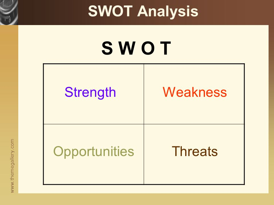 SWOT Analysis S W O T Strength Weakness Opportunities Threats