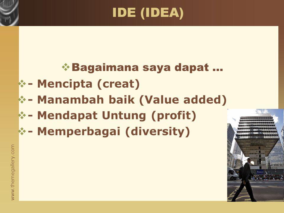 IDE (IDEA) Bagaimana saya dapat … - Mencipta (creat)
