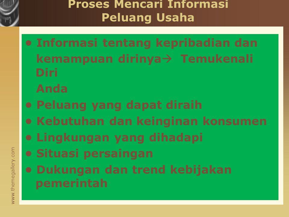 Proses Mencari Informasi Peluang Usaha
