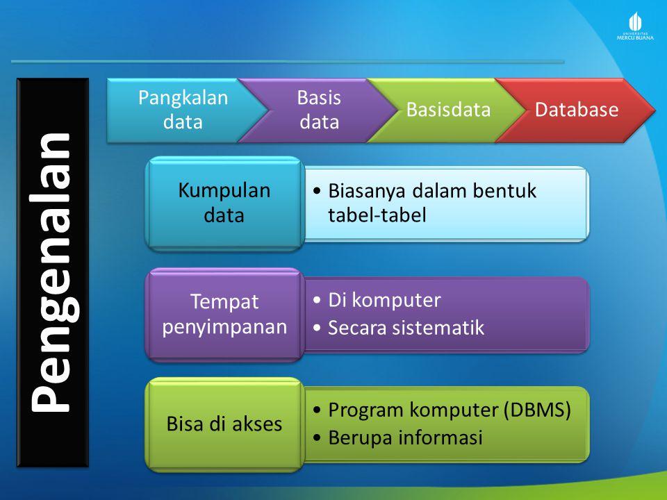 Pengenalan Kumpulan data Tempat penyimpanan Bisa di akses