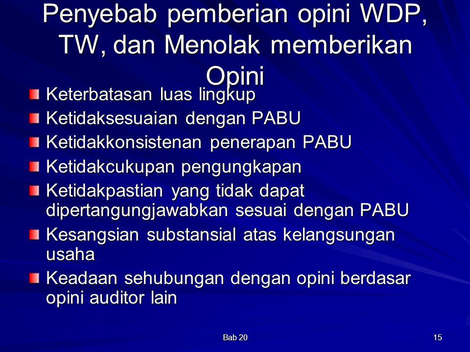 Penyebab pemberian opini WDP, TW, dan Menolak memberikan Opini
