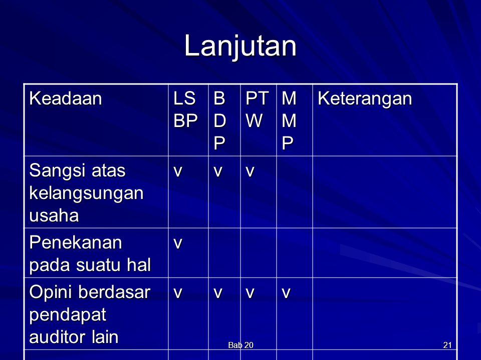 Lanjutan Keadaan LSBP BDP PTW M M P Keterangan