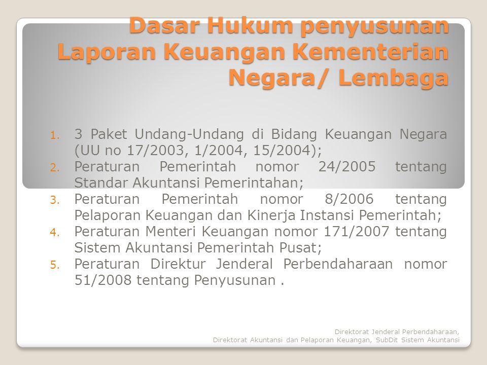 Dasar Hukum penyusunan Laporan Keuangan Kementerian Negara/ Lembaga