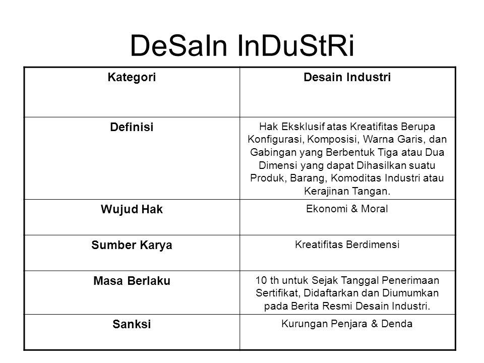DeSaIn InDuStRi Kategori Desain Industri Definisi Wujud Hak