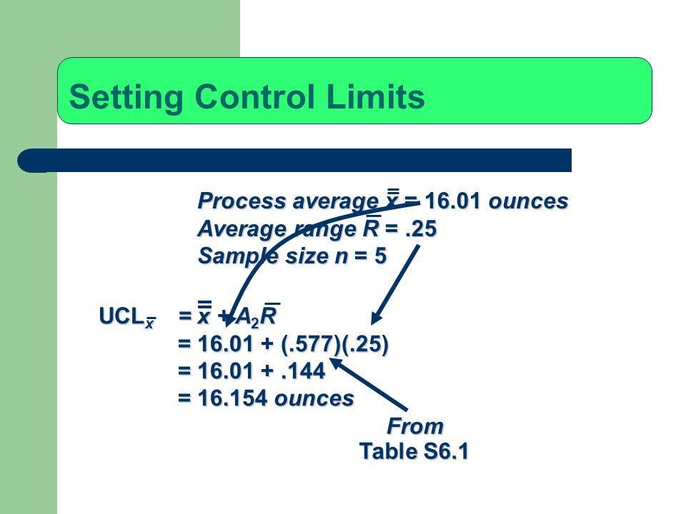 Setting Control Limits