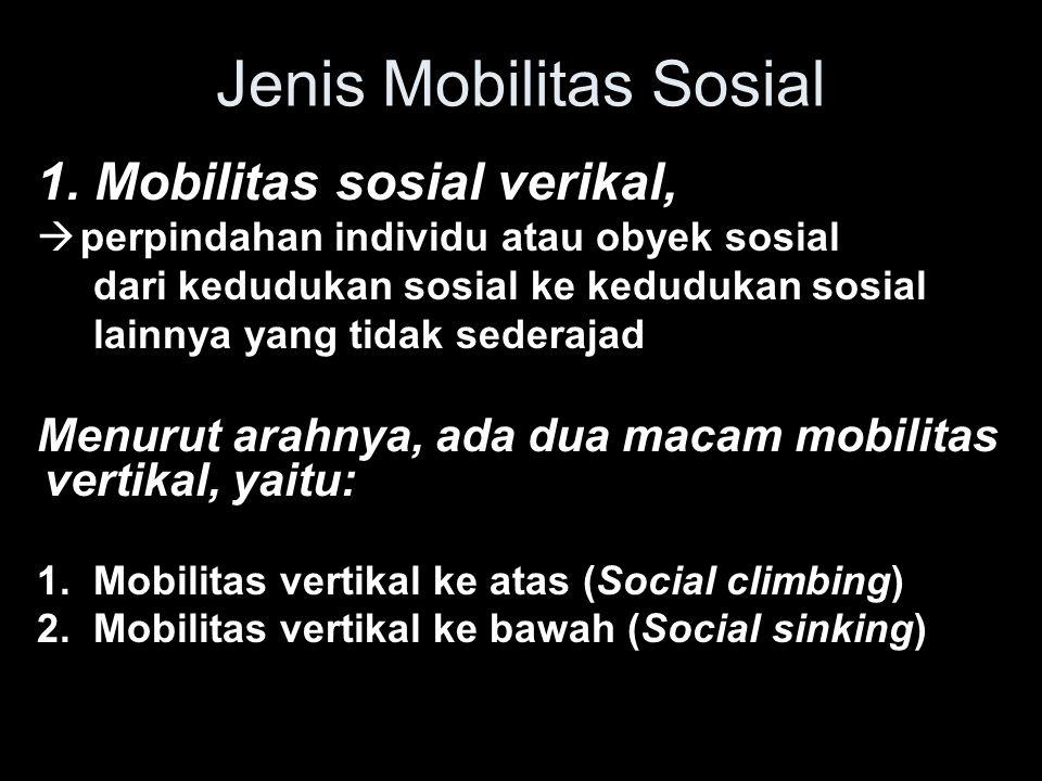 Jenis Mobilitas Sosial