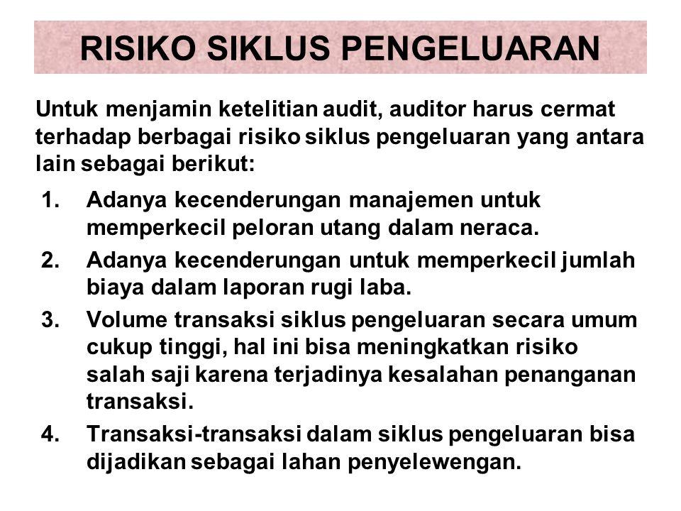 RISIKO SIKLUS PENGELUARAN