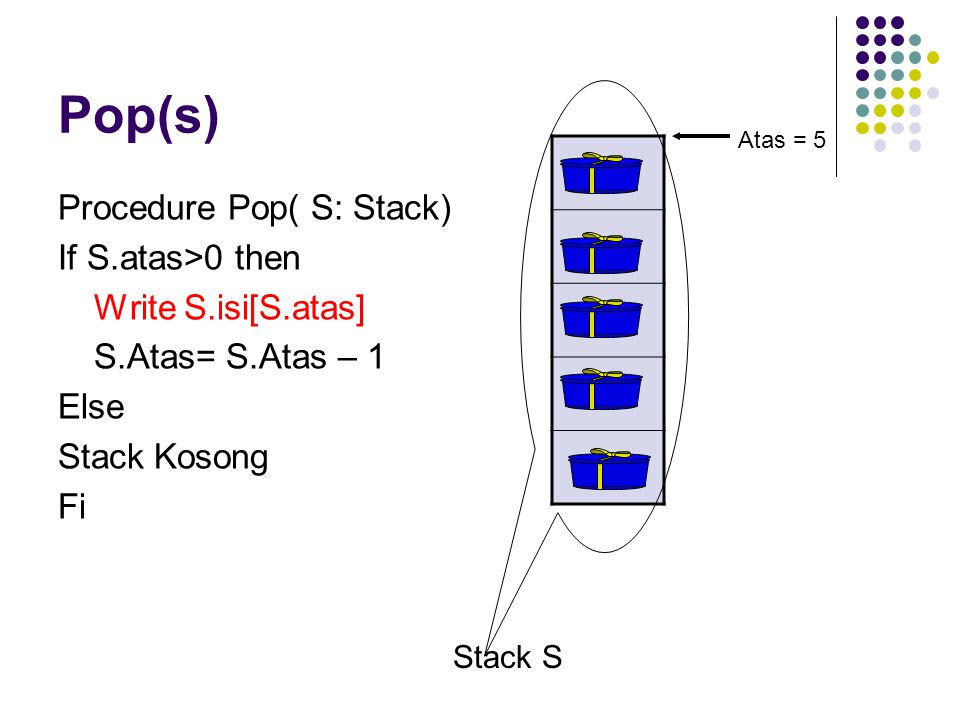Pop(s) Procedure Pop( S: Stack) If S.atas>0 then