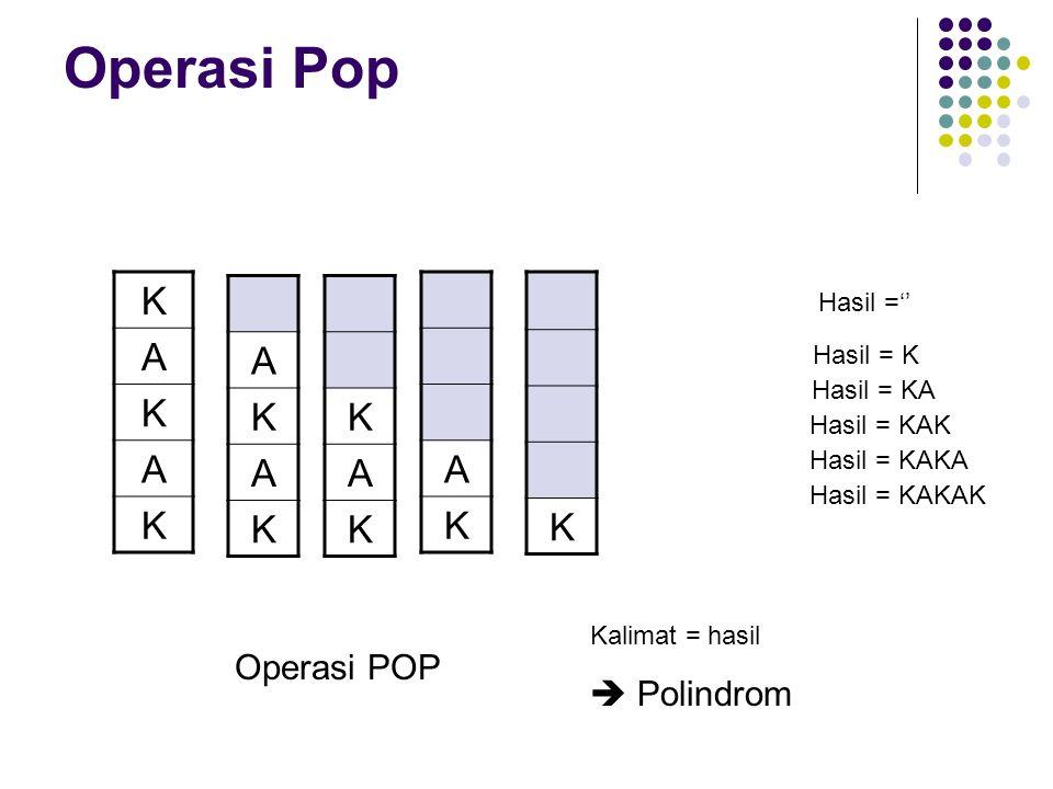 Operasi Pop K A A K K A A K K  Polindrom Operasi POP Hasil =''