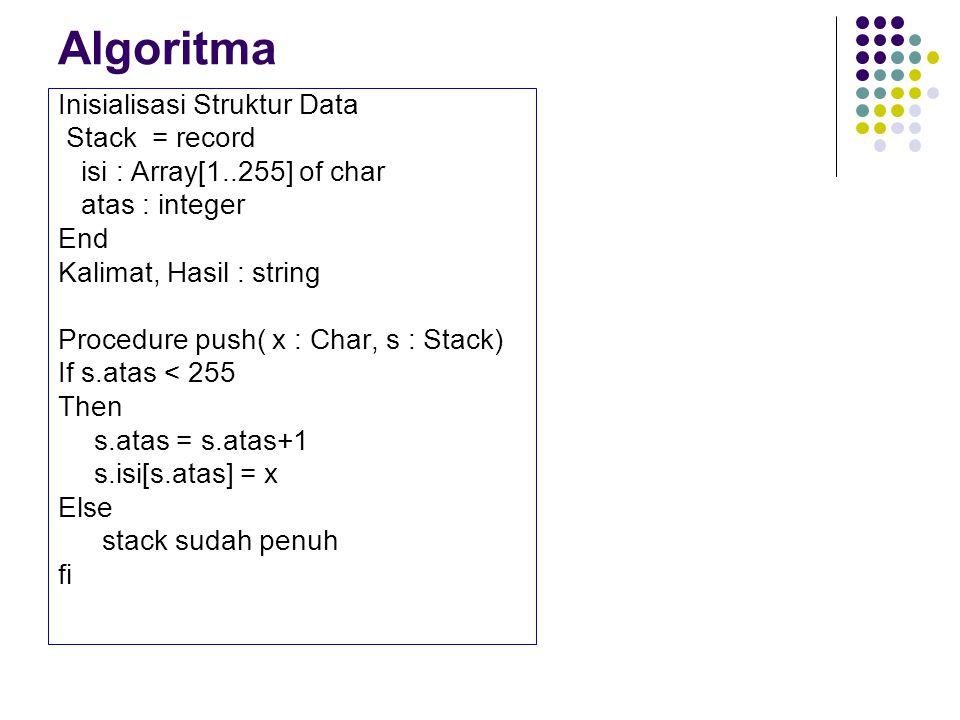 Algoritma Inisialisasi Struktur Data Stack = record