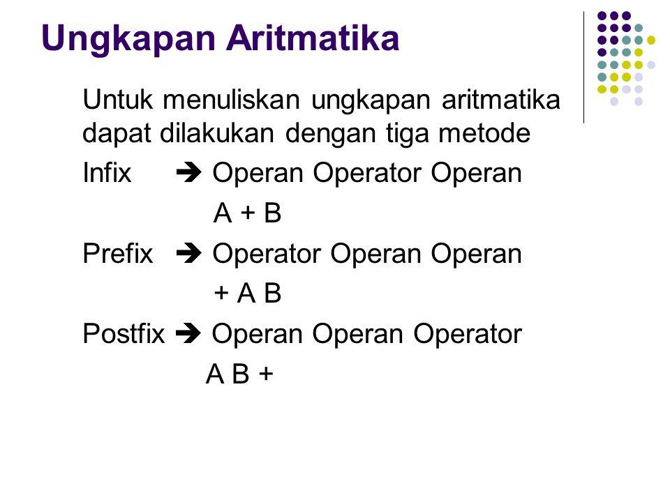 Ungkapan Aritmatika Untuk menuliskan ungkapan aritmatika dapat dilakukan dengan tiga metode. Infix  Operan Operator Operan.