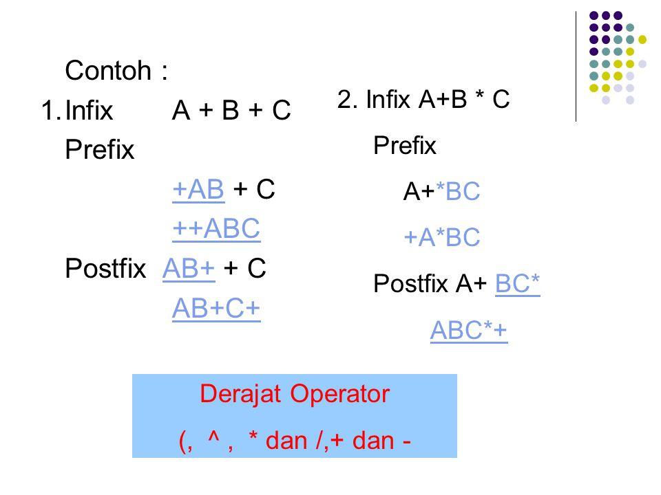 Contoh : 1. Infix A + B + C Prefix +AB + C ++ABC Postfix AB+ + C AB+C+