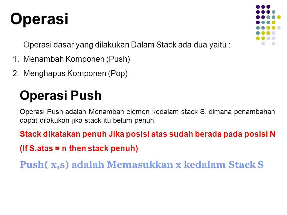 Operasi Operasi Push Push( x,s) adalah Memasukkan x kedalam Stack S