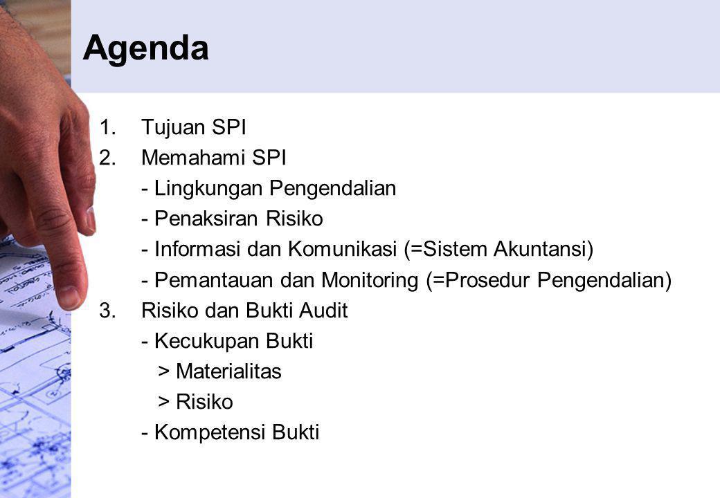 Agenda Tujuan SPI Memahami SPI - Lingkungan Pengendalian