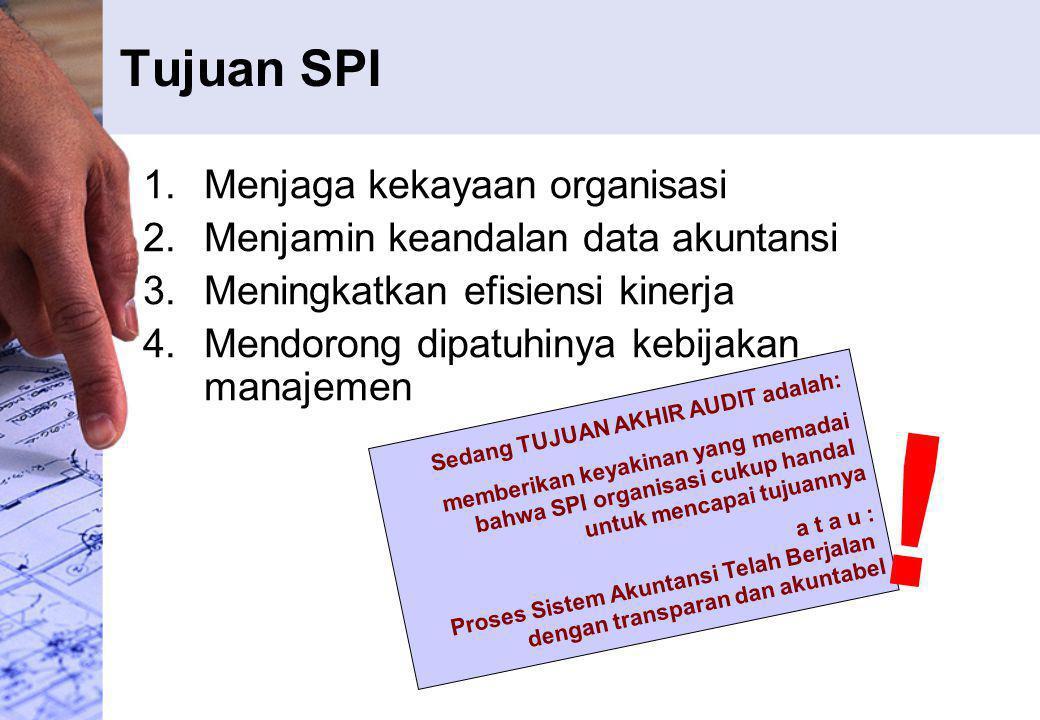 ! Tujuan SPI Menjaga kekayaan organisasi