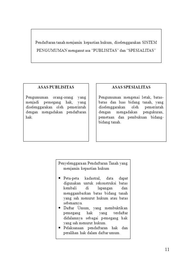 Pendaftaran tanah menjamin kepastian hukum, diselenggarakan SISTEM PENGUMUMAN menganut asa PUBLISITAS dan SPESIALITAS