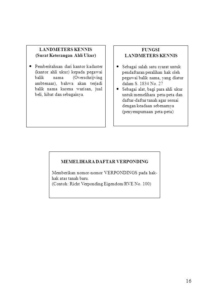 (Surat Keterangan Ahli Ukur) MEMELIHARA DAFTAR VERPONDING