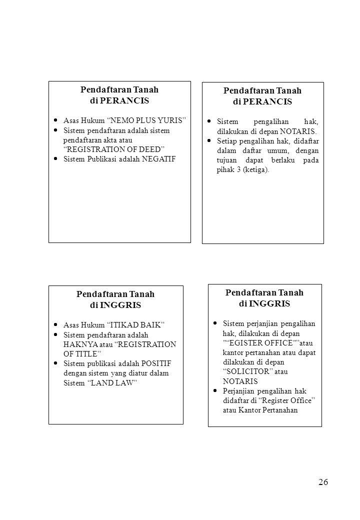 Pendaftaran Tanah Pendaftaran Tanah di PERANCIS di PERANCIS