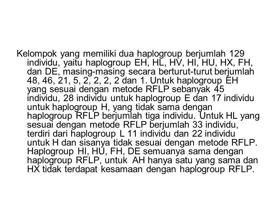 Kelompok yang memiliki dua haplogroup berjumlah 129 individu, yaitu haplogroup EH, HL, HV, HI, HU, HX, FH, dan DE, masing-masing secara berturut-turut berjumlah 48, 46, 21, 5, 2, 2, 2, 2 dan 1.