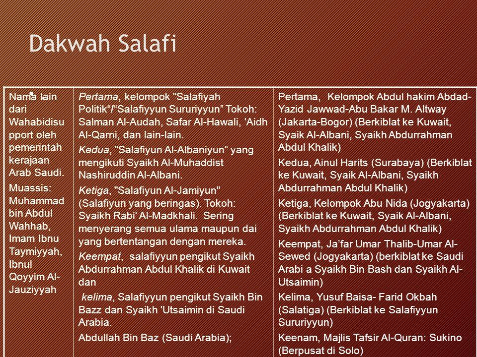 Dakwah Salafi . Nama lain dari Wahabidisupport oleh pemerintah kerajaan Arab Saudi.