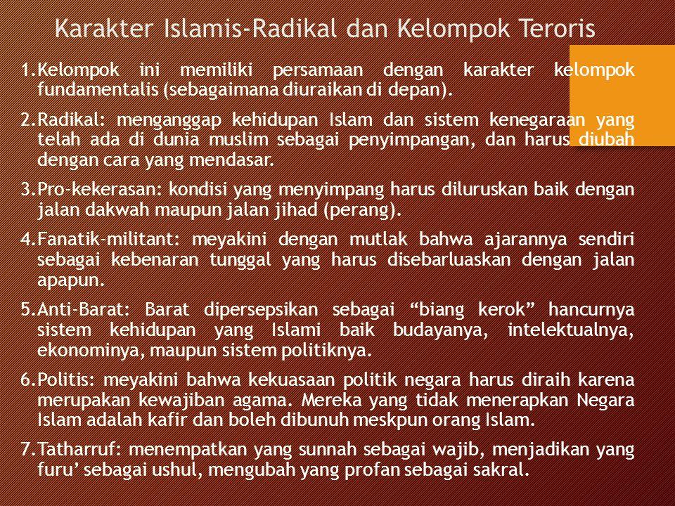 Karakter Islamis-Radikal dan Kelompok Teroris