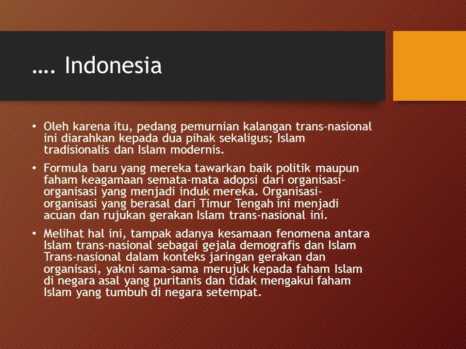 …. Indonesia