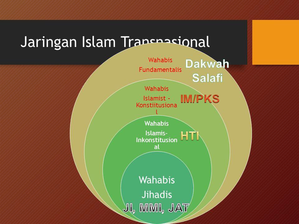 Jaringan Islam Transnasional