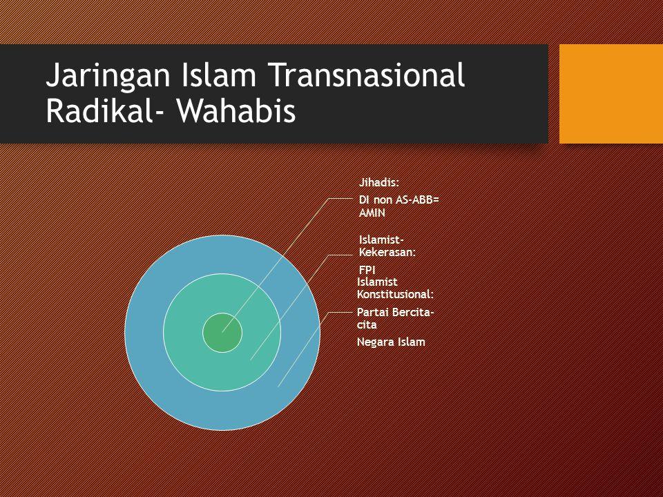 Jaringan Islam Transnasional Radikal- Wahabis