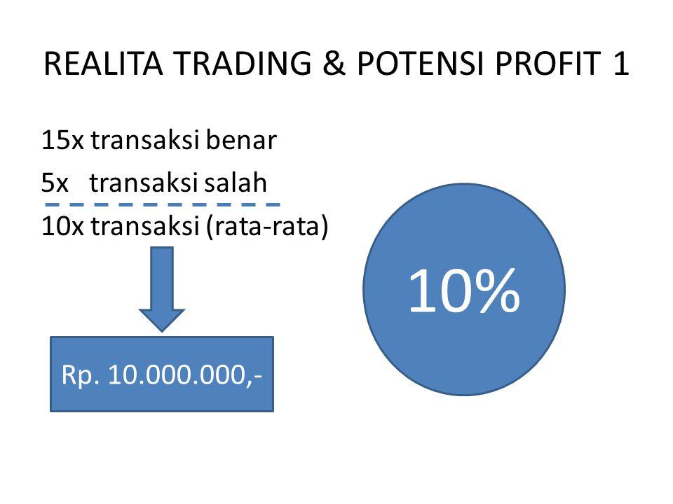 REALITA TRADING & POTENSI PROFIT 1