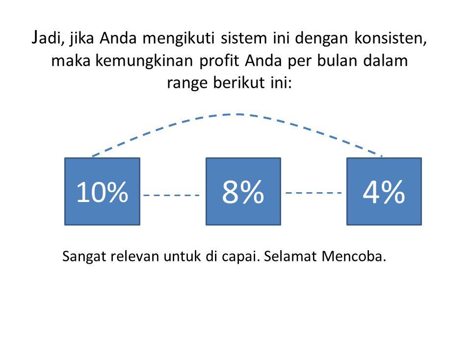 Jadi, jika Anda mengikuti sistem ini dengan konsisten, maka kemungkinan profit Anda per bulan dalam range berikut ini: