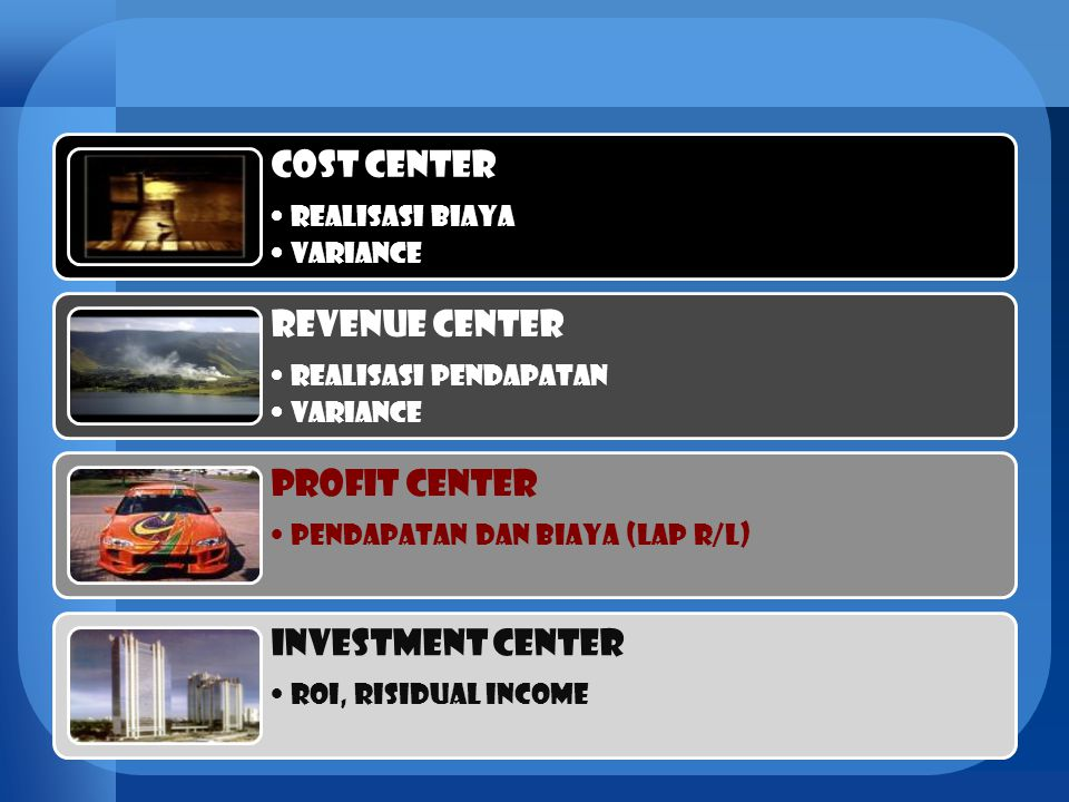 Cost center Revenue center Profit center Investment center