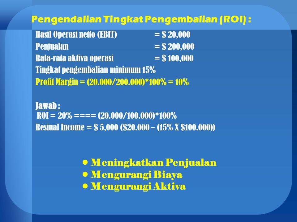 Pengendalian Tingkat Pengembalian (ROI) :