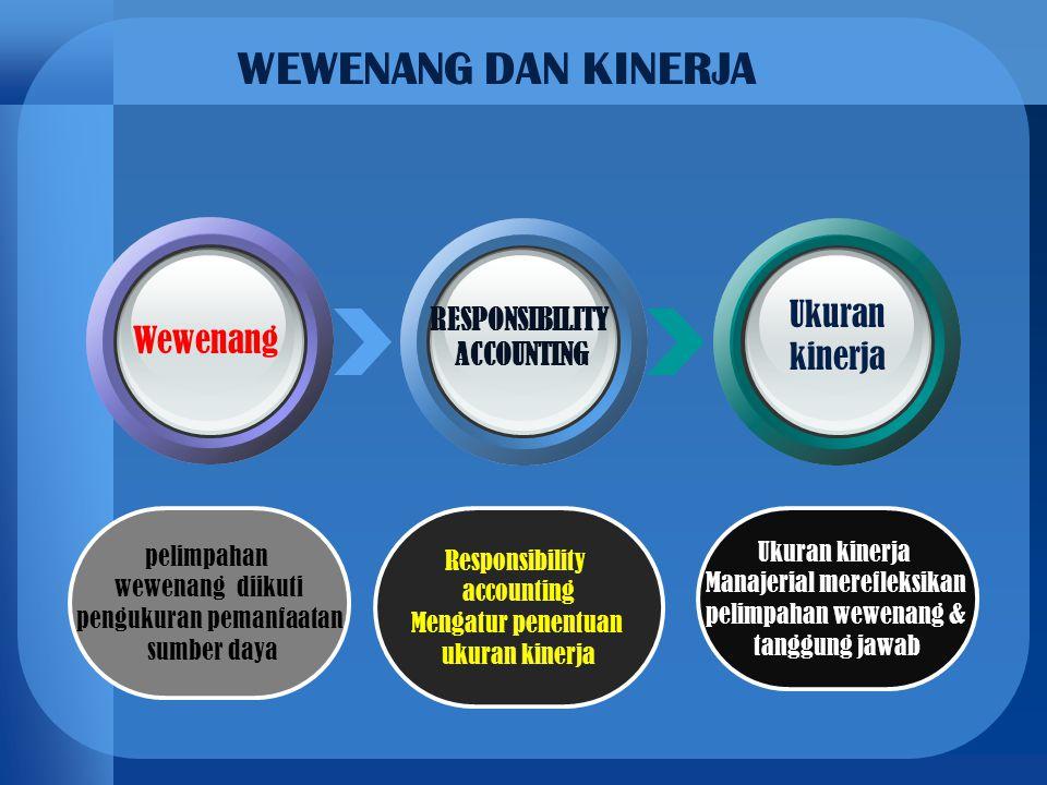 WEWENANG DAN KINERJA Ukuran kinerja Wewenang RESPONSIBILITY ACCOUNTING