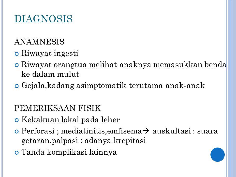 DIAGNOSIS ANAMNESIS Riwayat ingesti